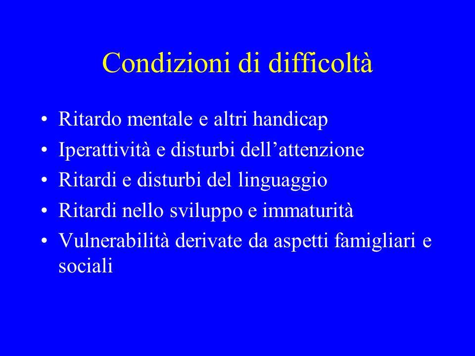 Condizioni di difficoltà Ritardo mentale e altri handicap Iperattività e disturbi dellattenzione Ritardi e disturbi del linguaggio Ritardi nello svilu