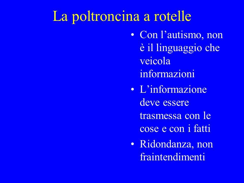 La poltroncina a rotelle Con lautismo, non è il linguaggio che veicola informazioni Linformazione deve essere trasmessa con le cose e con i fatti Rido