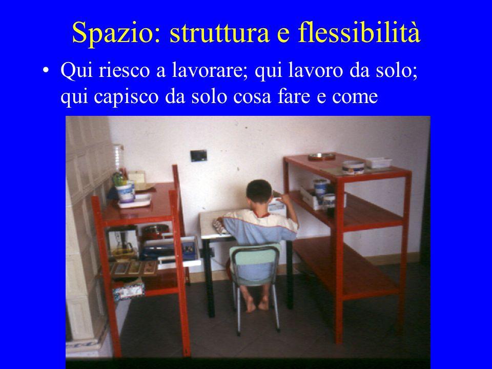 Spazio: struttura e flessibilità Qui riesco a lavorare; qui lavoro da solo; qui capisco da solo cosa fare e come