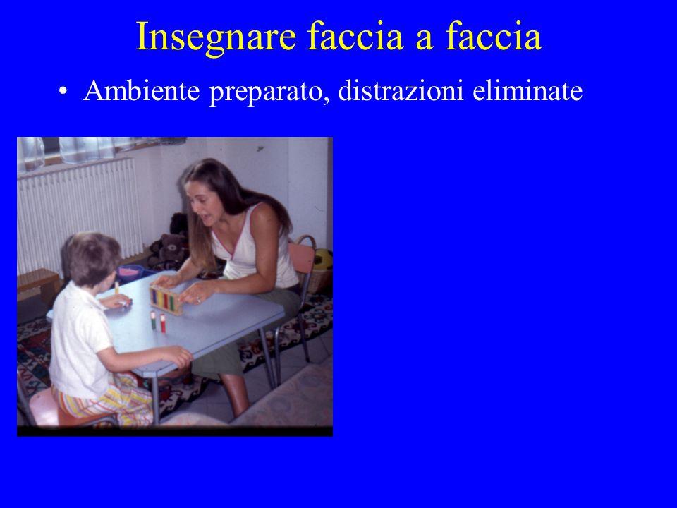 Insegnare faccia a faccia Ambiente preparato, distrazioni eliminate