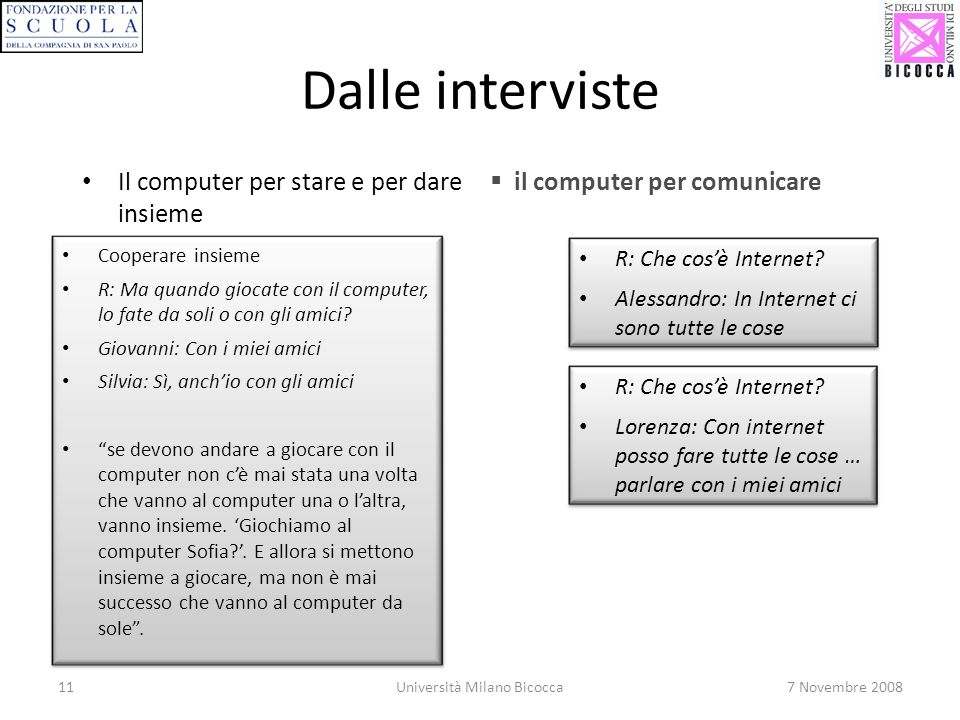 11Università Milano Bicocca7 Novembre 2008 Dalle interviste Il computer per stare e per dare insieme il computer per comunicare Cooperare insieme R: M