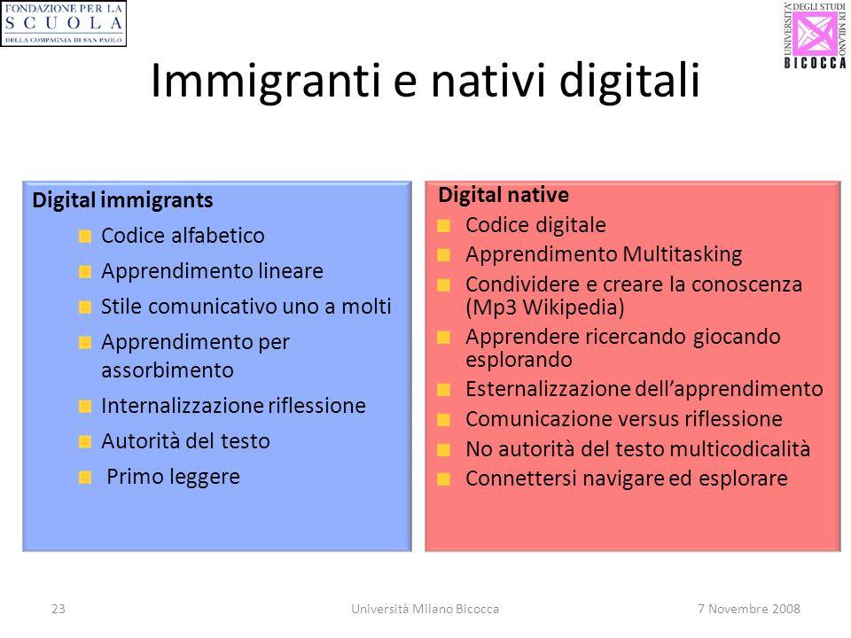 23Università Milano Bicocca7 Novembre 2008 Immigranti e nativi digitali Digital immigrants Codice alfabetico Apprendimento lineare Stile comunicativo