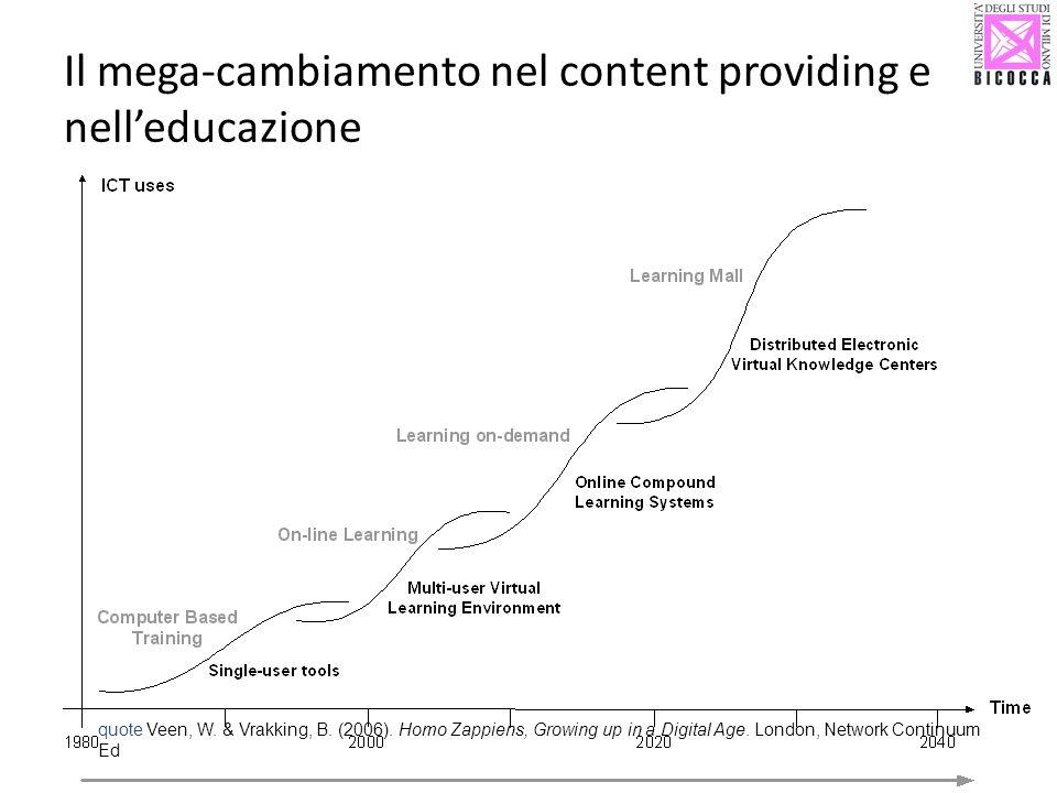 Il mega-cambiamento nel content providing e nelleducazione quote Veen, W. & Vrakking, B. (2006). Homo Zappiens, Growing up in a Digital Age. London, N