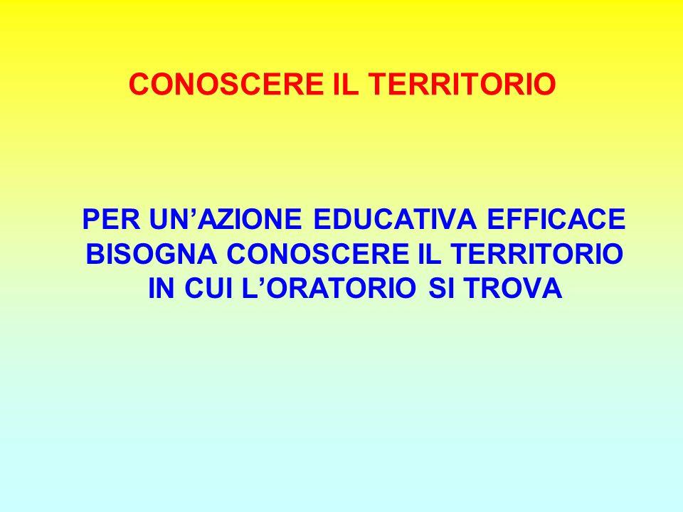 CONOSCERE IL TERRITORIO PER UNAZIONE EDUCATIVA EFFICACE BISOGNA CONOSCERE IL TERRITORIO IN CUI LORATORIO SI TROVA