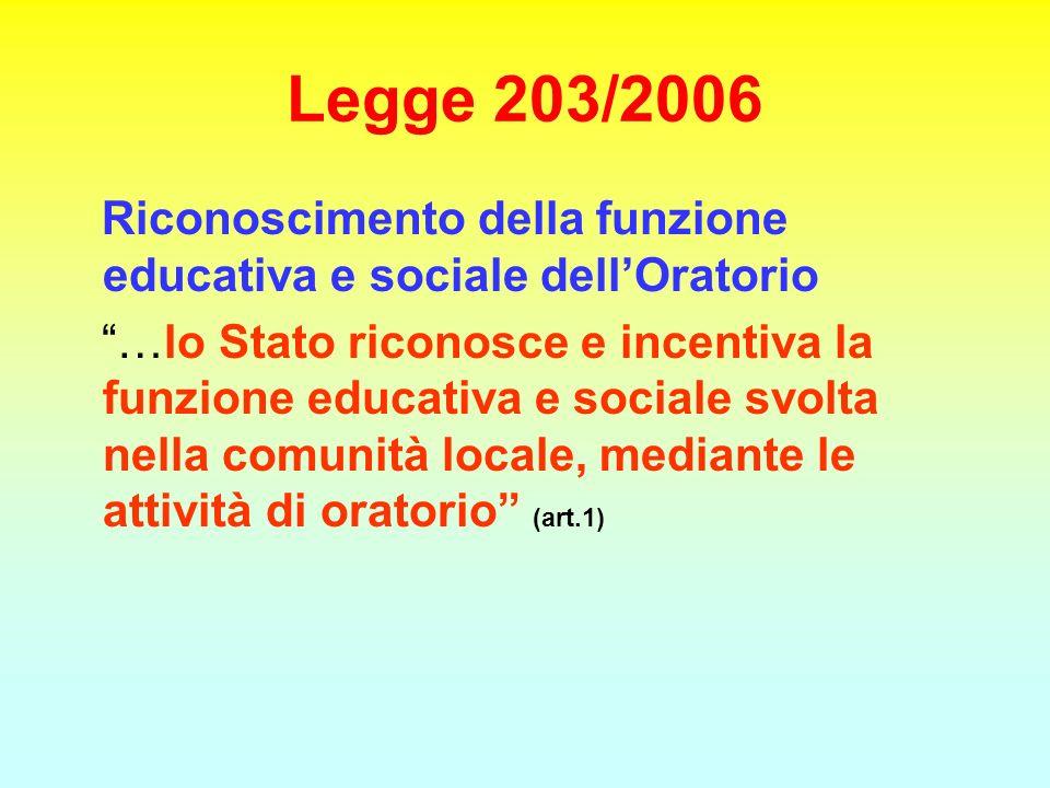 Legge 203/2006 Riconoscimento della funzione educativa e sociale dellOratorio …lo Stato riconosce e incentiva la funzione educativa e sociale svolta n