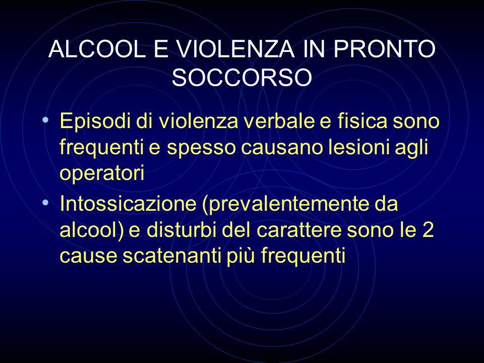 ALCOOL E VIOLENZA IN PRONTO SOCCORSO Episodi di violenza verbale e fisica sono frequenti e spesso causano lesioni agli operatori Intossicazione (preva