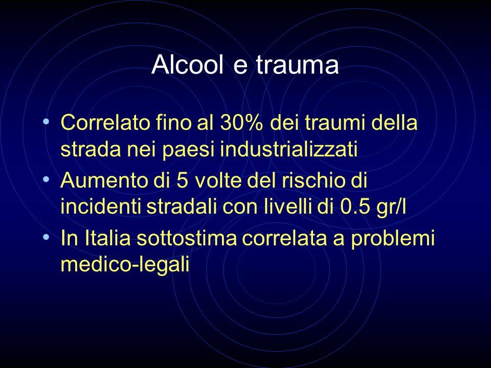 Alcool e trauma Correlato fino al 30% dei traumi della strada nei paesi industrializzati Aumento di 5 volte del rischio di incidenti stradali con live