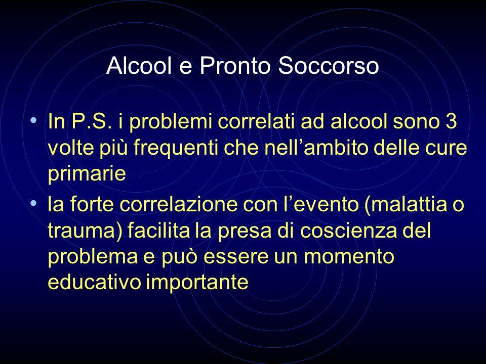 Alcool e Pronto Soccorso In P.S. i problemi correlati ad alcool sono 3 volte più frequenti che nellambito delle cure primarie la forte correlazione co