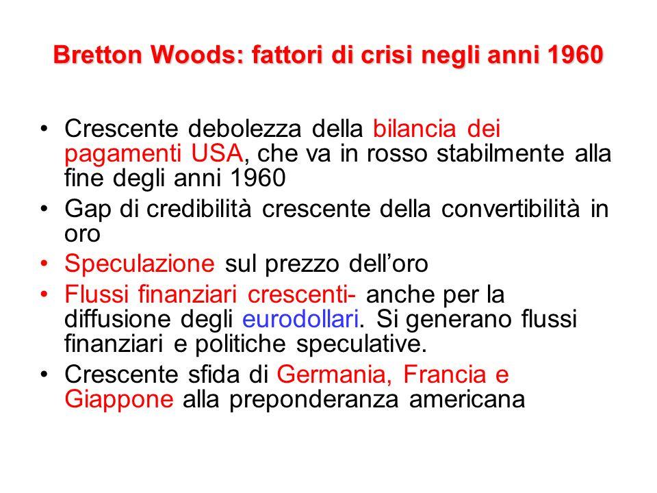 Bretton Woods: fattori di crisi negli anni 1960 Crescente debolezza della bilancia dei pagamenti USA, che va in rosso stabilmente alla fine degli anni
