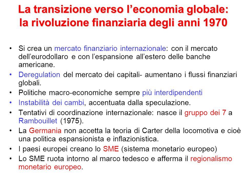 La transizione verso leconomia globale: la rivoluzione finanziaria degli anni 1970 Si crea un mercato finanziario internazionale: con il mercato delle