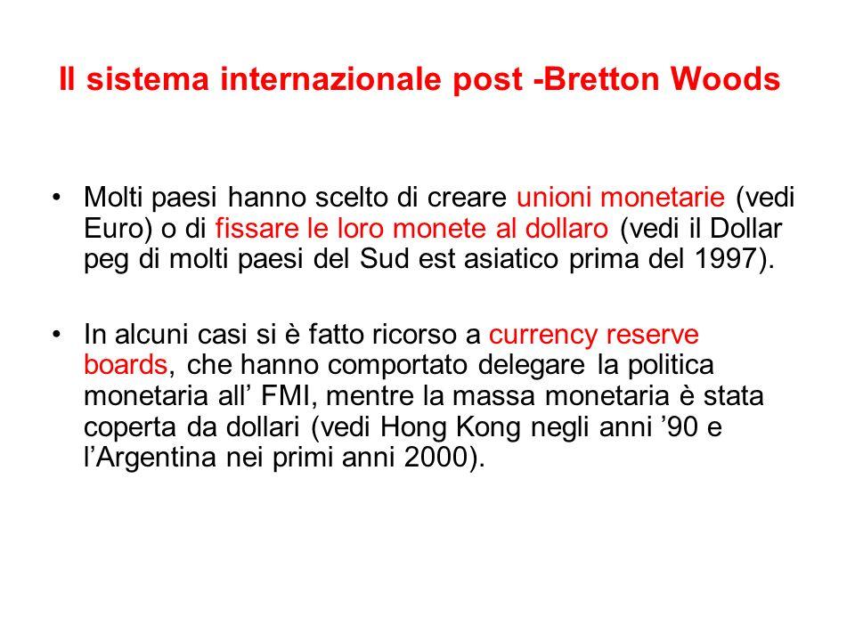 Il sistema internazionale post -Bretton Woods Molti paesi hanno scelto di creare unioni monetarie (vedi Euro) o di fissare le loro monete al dollaro (