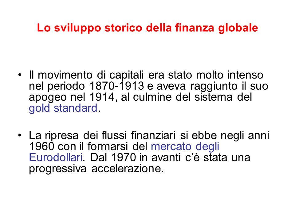 Lo sviluppo storico della finanza globale Il movimento di capitali era stato molto intenso nel periodo 1870-1913 e aveva raggiunto il suo apogeo nel 1