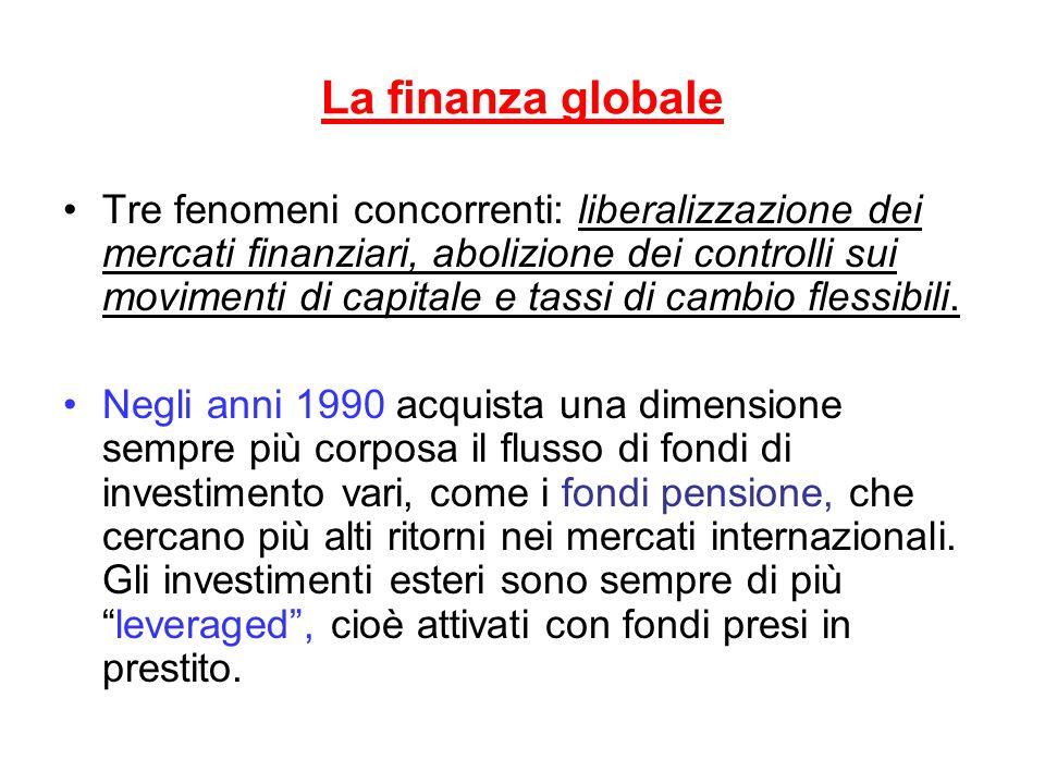 La finanza globale Tre fenomeni concorrenti: liberalizzazione dei mercati finanziari, abolizione dei controlli sui movimenti di capitale e tassi di ca