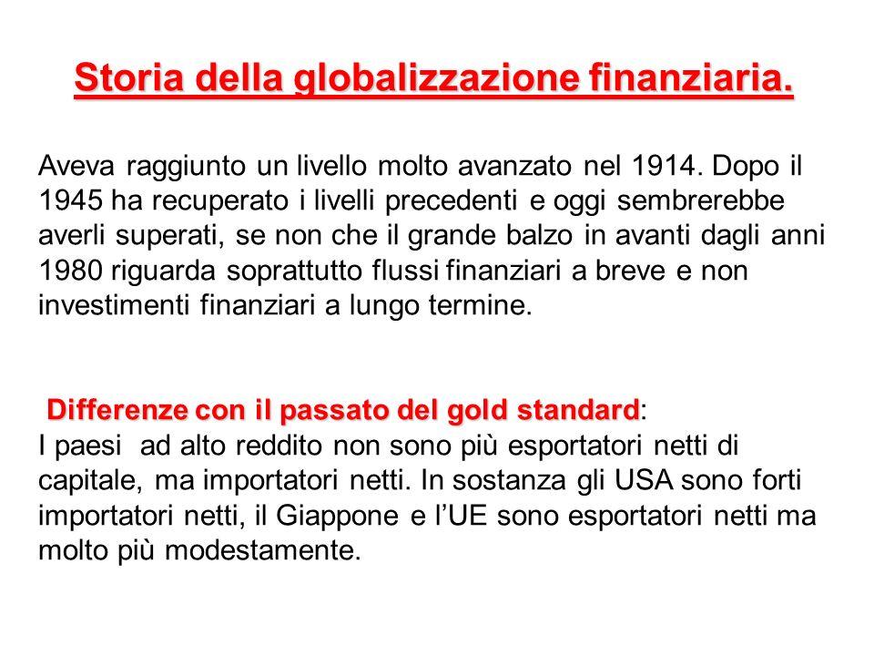Storia della globalizzazione finanziaria. Aveva raggiunto un livello molto avanzato nel 1914. Dopo il 1945 ha recuperato i livelli precedenti e oggi s