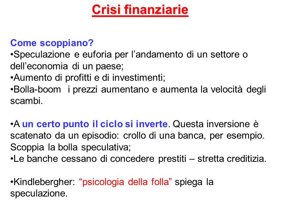 Crisi finanziarie Come scoppiano? Speculazione e euforia per landamento di un settore o delleconomia di un paese; Aumento di profitti e di investiment