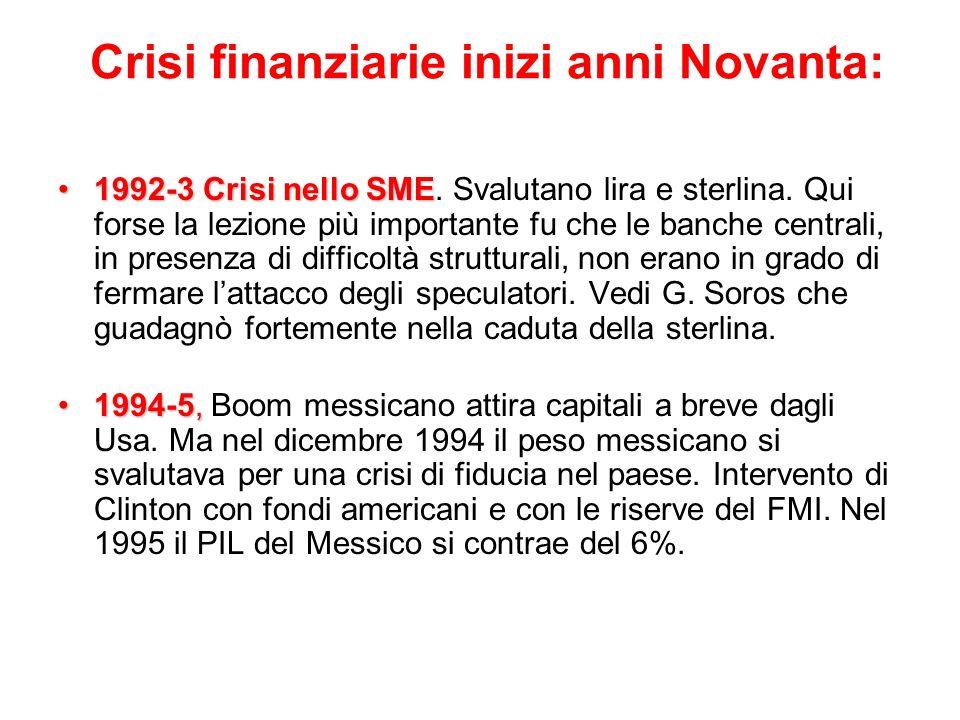 Crisi finanziarie inizi anni Novanta: 1992-3 Crisi nello SME1992-3 Crisi nello SME. Svalutano lira e sterlina. Qui forse la lezione più importante fu