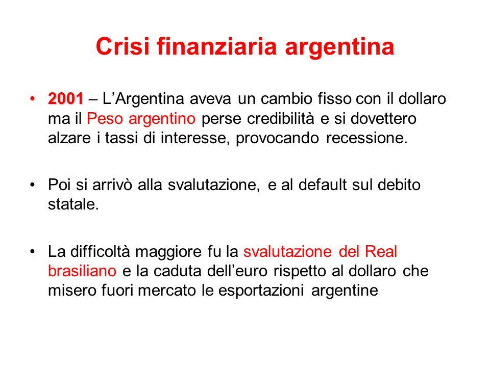 Crisi finanziaria argentina 20012001 – LArgentina aveva un cambio fisso con il dollaro ma il Peso argentino perse credibilità e si dovettero alzare i