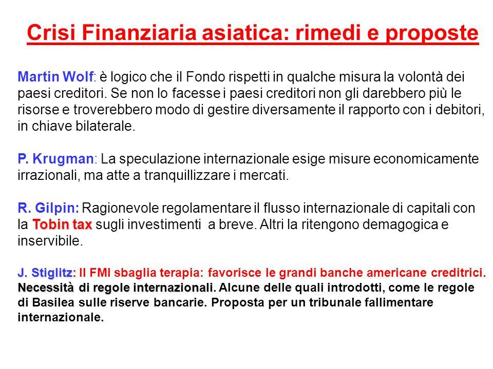 Crisi Finanziaria asiatica: rimedi e proposte Martin Wolf: è logico che il Fondo rispetti in qualche misura la volontà dei paesi creditori. Se non lo