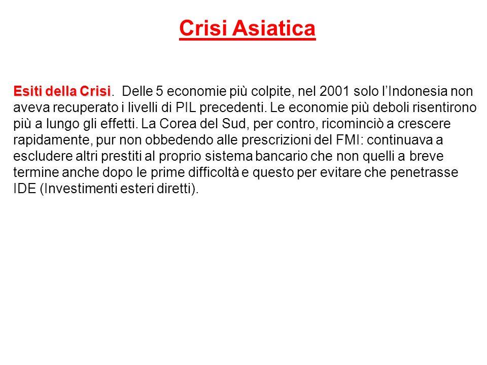 Crisi Asiatica Esiti della Crisi Esiti della Crisi. Delle 5 economie più colpite, nel 2001 solo lIndonesia non aveva recuperato i livelli di PIL prece