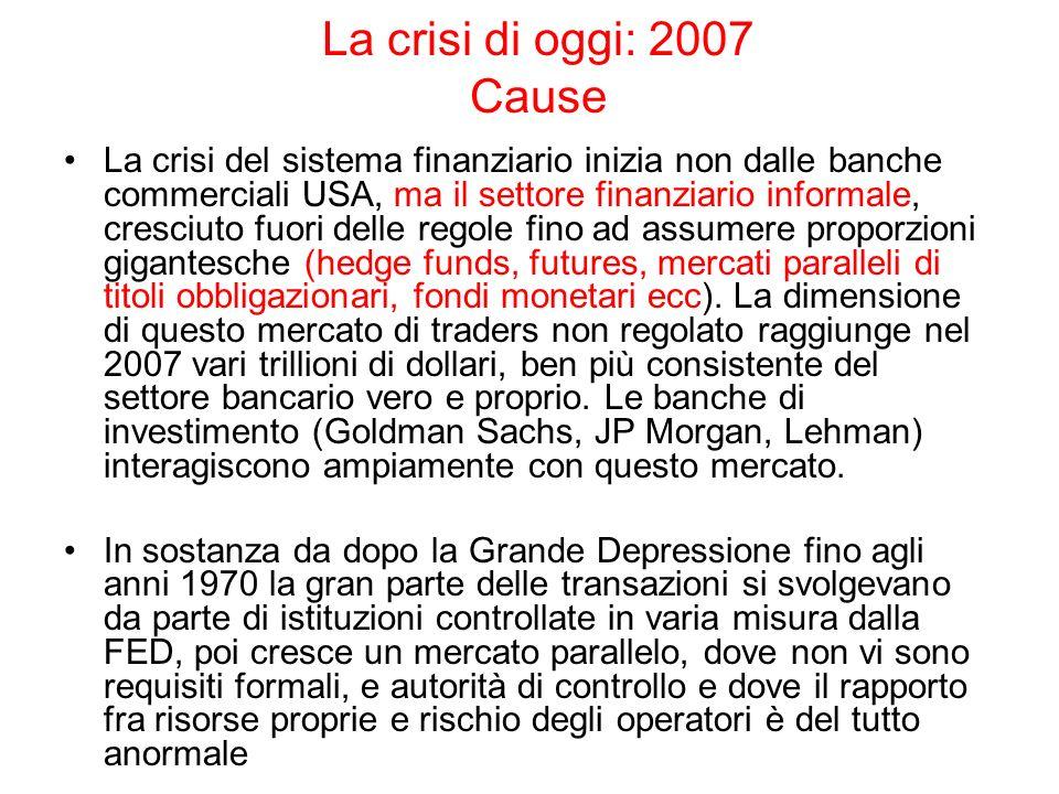 La crisi di oggi: 2007 Cause La crisi del sistema finanziario inizia non dalle banche commerciali USA, ma il settore finanziario informale, cresciuto
