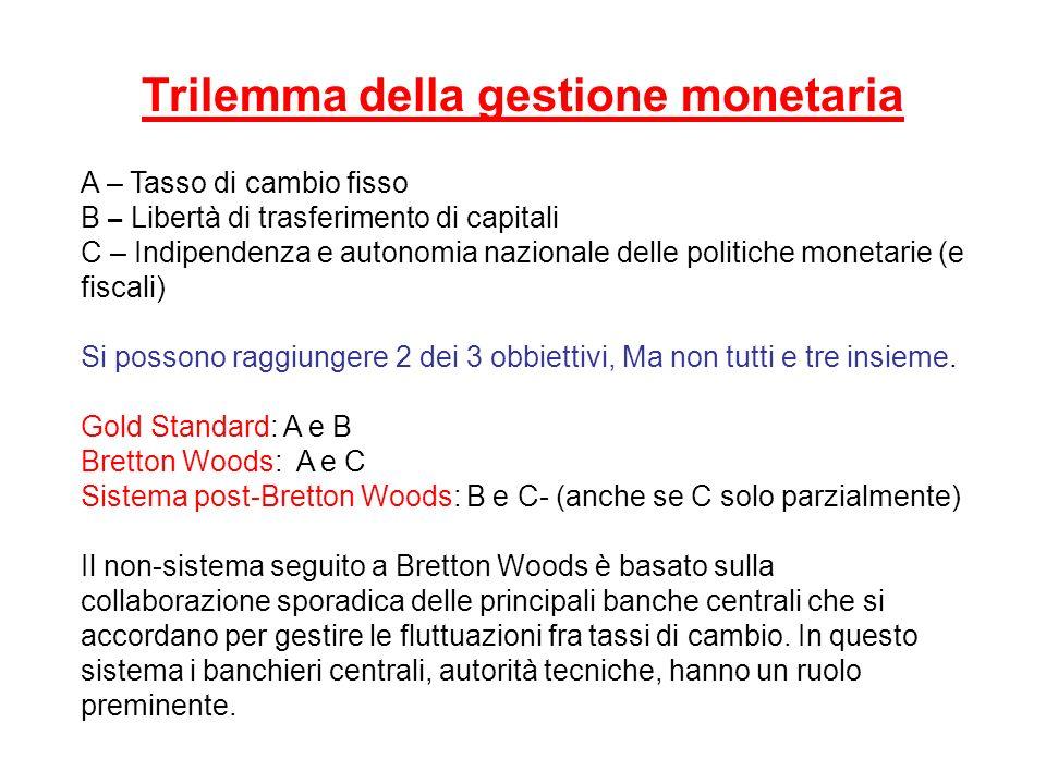Trilemma della gestione monetaria A – Tasso di cambio fisso B – Libertà di trasferimento di capitali C – Indipendenza e autonomia nazionale delle poli
