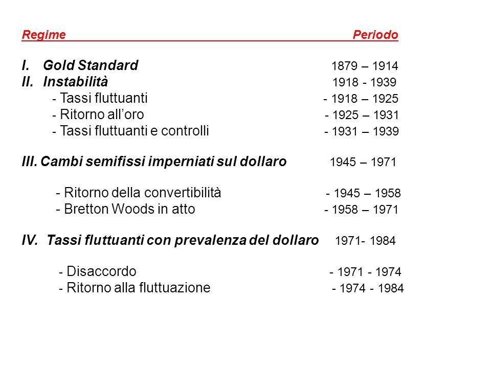 Regime Periodo I. Gold Standard 1879 – 1914 II. Instabilità 1918 - 1939 - Tassi fluttuanti - 1918 – 1925 - Ritorno alloro - 1925 – 1931 - Tassi fluttu