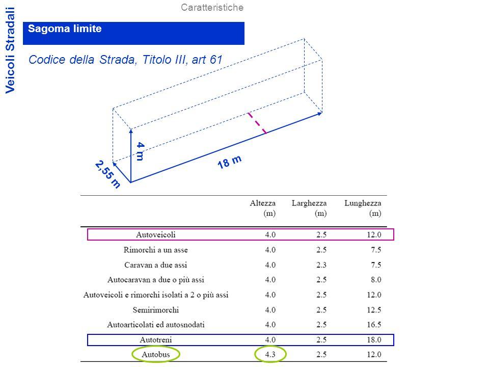 Resistenze al moto 1Resistenze in rettilineo ed orizzontale Attrito agli assi Resistenza di rotolamento Resistenza alle giunzioni delle rotaie Resistenza dovuta al moto di serpeggiamento Resistenza aerodinamica 2Resistenza di pendenza - R i 3Resistenza in curva - R c Veicoli Ferroviari