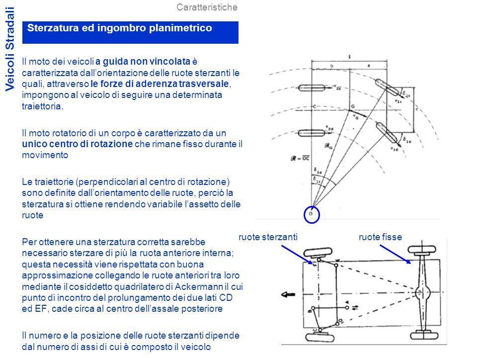 Resistenza in rettilineo ed in orizzontale r 0 Attrito agli assi - r 1 : Il peso della cassa dei veicoli e delle locomotive si scarica mediante opportuni cuscinetti contenuti nelle boccole, sui fuselli degli assi delle ruote.