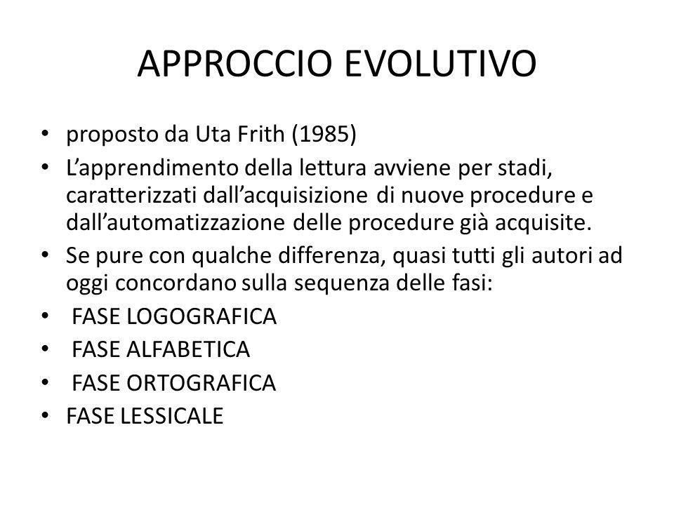 APPROCCIO EVOLUTIVO proposto da Uta Frith (1985) Lapprendimento della lettura avviene per stadi, caratterizzati dallacquisizione di nuove procedure e dallautomatizzazione delle procedure già acquisite.