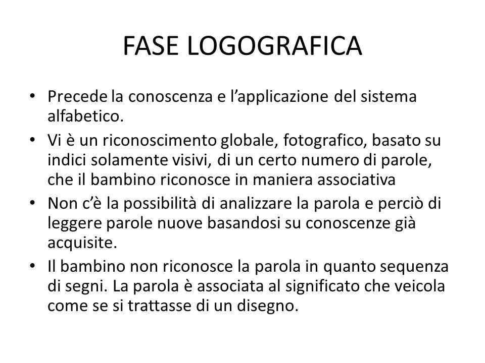 FASE LOGOGRAFICA Precede la conoscenza e lapplicazione del sistema alfabetico. Vi è un riconoscimento globale, fotografico, basato su indici solamente