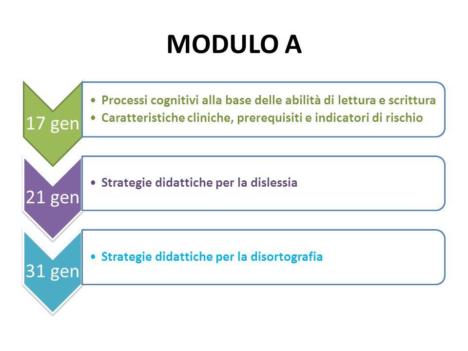 MODULO A 17 gen Processi cognitivi alla base delle abilità di lettura e scrittura Caratteristiche cliniche, prerequisiti e indicatori di rischio 21 ge