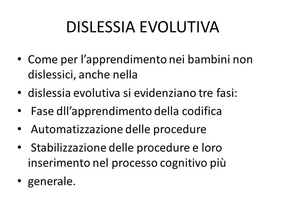 DISLESSIA EVOLUTIVA Come per lapprendimento nei bambini non dislessici, anche nella dislessia evolutiva si evidenziano tre fasi: Fase dllapprendimento della codifica Automatizzazione delle procedure Stabilizzazione delle procedure e loro inserimento nel processo cognitivo più generale.