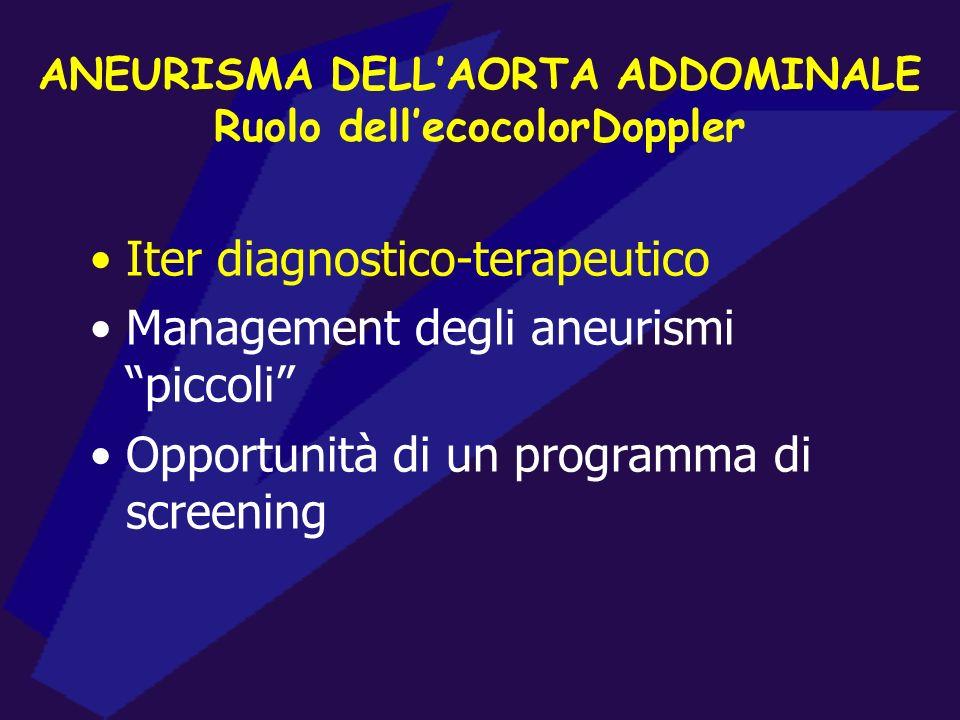 ANEURISMA DELLAORTA ADDOMINALE Ruolo dellecocolorDoppler Iter diagnostico-terapeutico Management degli aneurismi piccoli Opportunità di un programma d