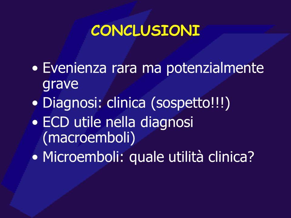 CONCLUSIONI Evenienza rara ma potenzialmente grave Diagnosi: clinica (sospetto!!!) ECD utile nella diagnosi (macroemboli) Microemboli: quale utilità c