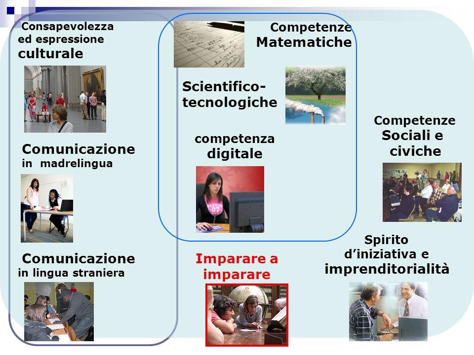 Competenze Matematiche Scientifico- tecnologiche competenza digitale Competenze Sociali e civiche Spirito diniziativa e imprenditorialità Comunicazion