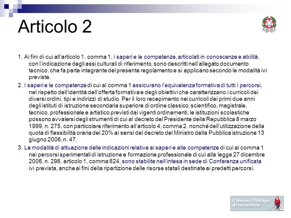 Articolo 2 1. Ai fini di cui allarticolo 1, comma 1, i saperi e le competenze, articolati in conoscenze e abilità, con lindicazione degli assi cultura