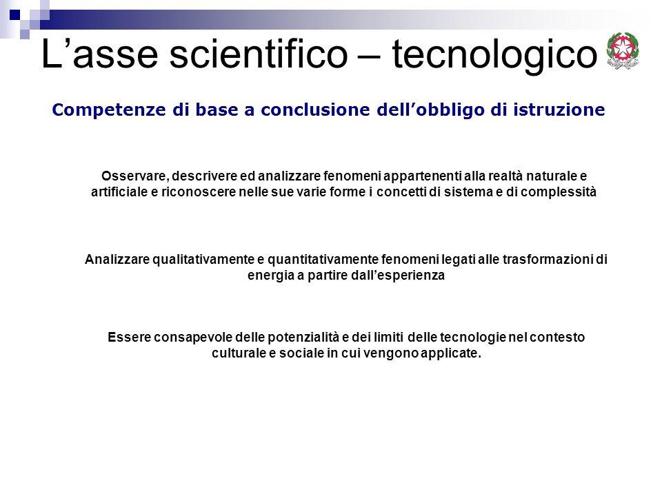 Lasse scientifico – tecnologico Competenze di base a conclusione dellobbligo di istruzione Osservare, descrivere ed analizzare fenomeni appartenenti a