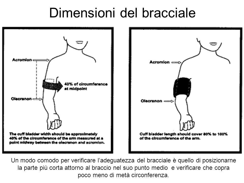Dimensioni del bracciale Un modo comodo per verificare ladeguatezza del bracciale è quello di posizionarne la parte più corta attorno al braccio nel s