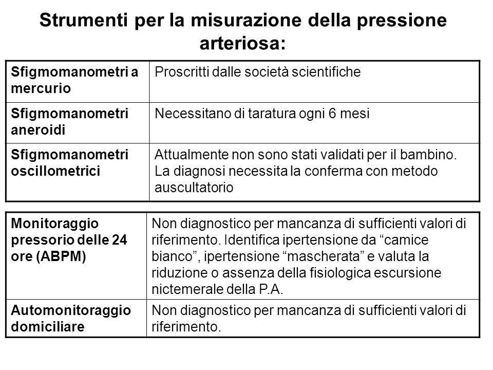 Strumenti per la misurazione della pressione arteriosa: Sfigmomanometri a mercurio Proscritti dalle società scientifiche Sfigmomanometri aneroidi Nece