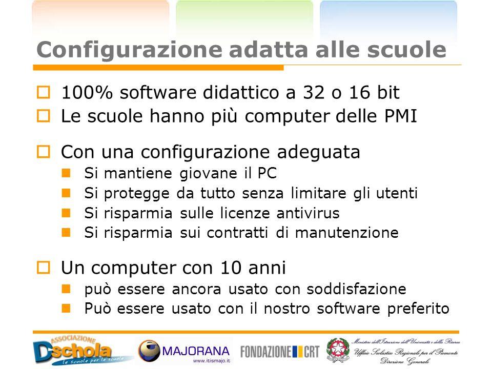 Configurazione adatta alle scuole 100% software didattico a 32 o 16 bit Le scuole hanno più computer delle PMI Con una configurazione adeguata Si mant