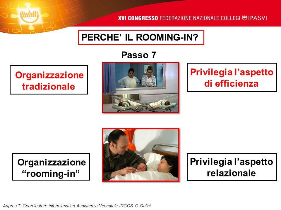 Organizzazione tradizionale Privilegia laspetto di efficienza Organizzazione rooming-in Privilegia laspetto relazionale PERCHE IL ROOMING-IN? Passo 7