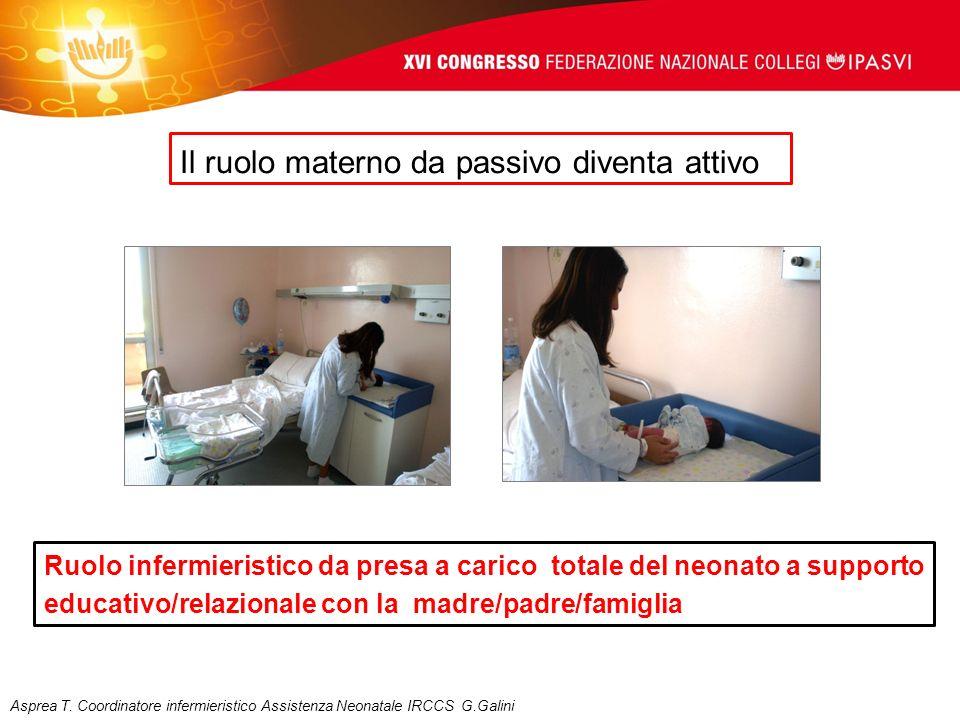 Il ruolo materno da passivo diventa attivo Ruolo infermieristico da presa a carico totale del neonato a supporto educativo/relazionale con la madre/pa