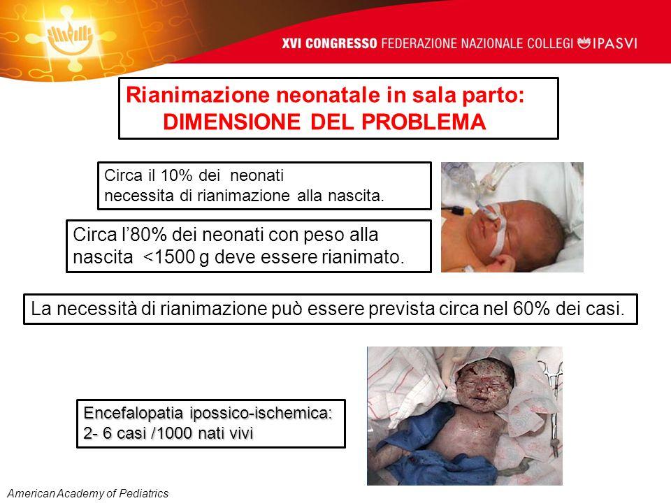 Rianimazione neonatale in sala parto: DIMENSIONE DEL PROBLEMA Circa il 10% dei neonati necessita di rianimazione alla nascita. Circa l80% dei neonati