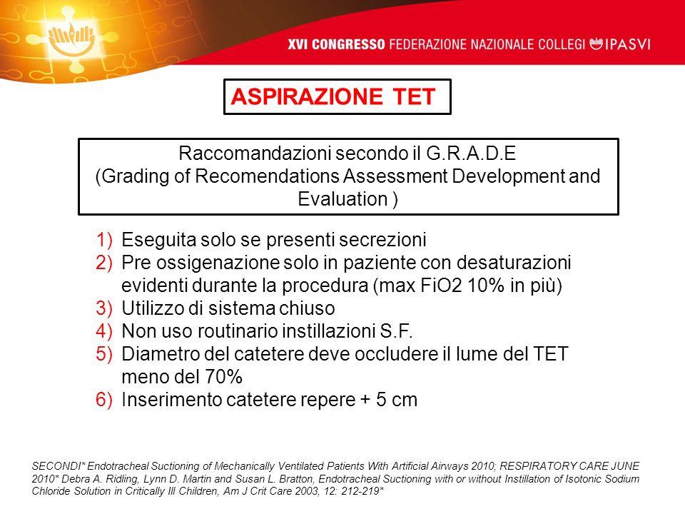 ASPIRAZIONE TET Raccomandazioni secondo il G.R.A.D.E (Grading of Recomendations Assessment Development and Evaluation ) 1)Eseguita solo se presenti se