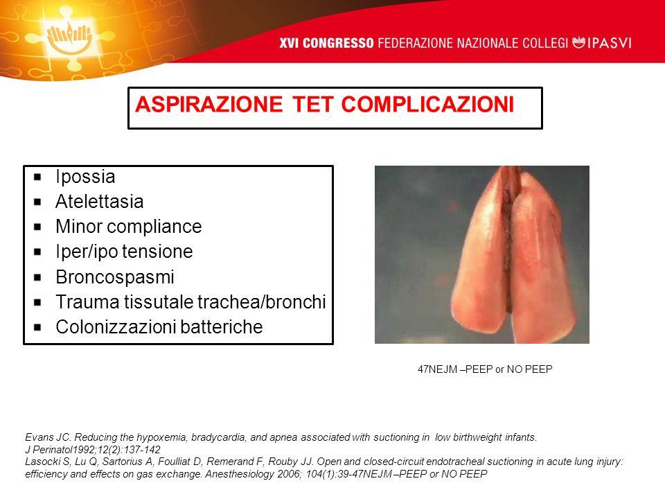 ASPIRAZIONE TET COMPLICAZIONI Ipossia Atelettasia Minor compliance Iper/ipo tensione Broncospasmi Trauma tissutale trachea/bronchi Colonizzazioni batt