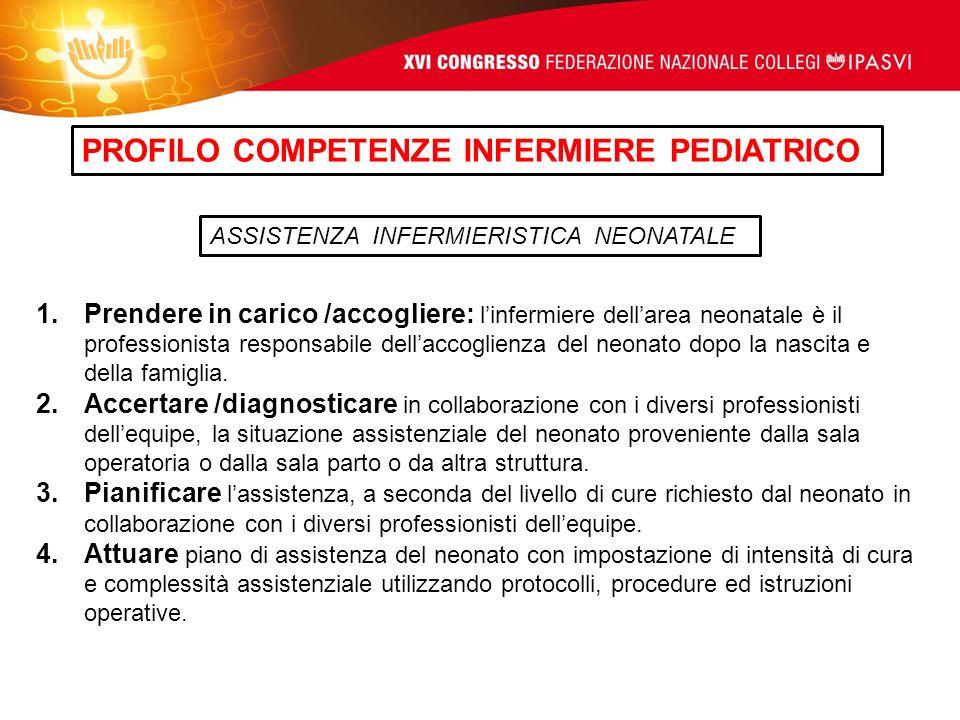 PROFILO COMPETENZE INFERMIERE PEDIATRICO ASSISTENZA INFERMIERISTICA NEONATALE 1.Prendere in carico /accogliere: linfermiere dellarea neonatale è il pr