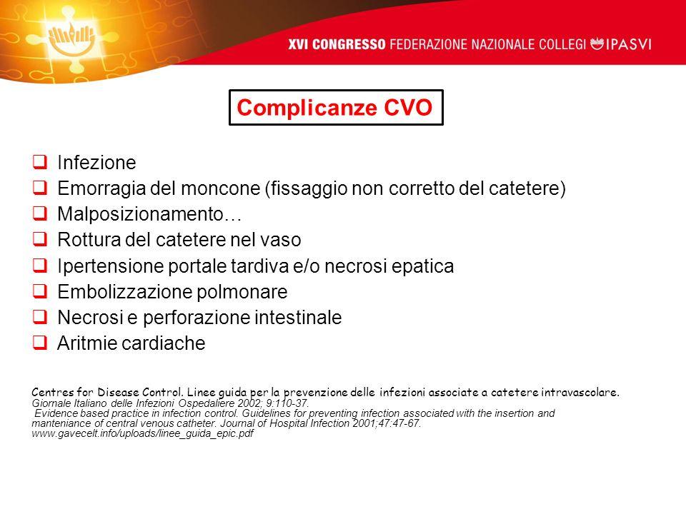 Complicanze CVO Infezione Emorragia del moncone (fissaggio non corretto del catetere) Malposizionamento… Rottura del catetere nel vaso Ipertensione po
