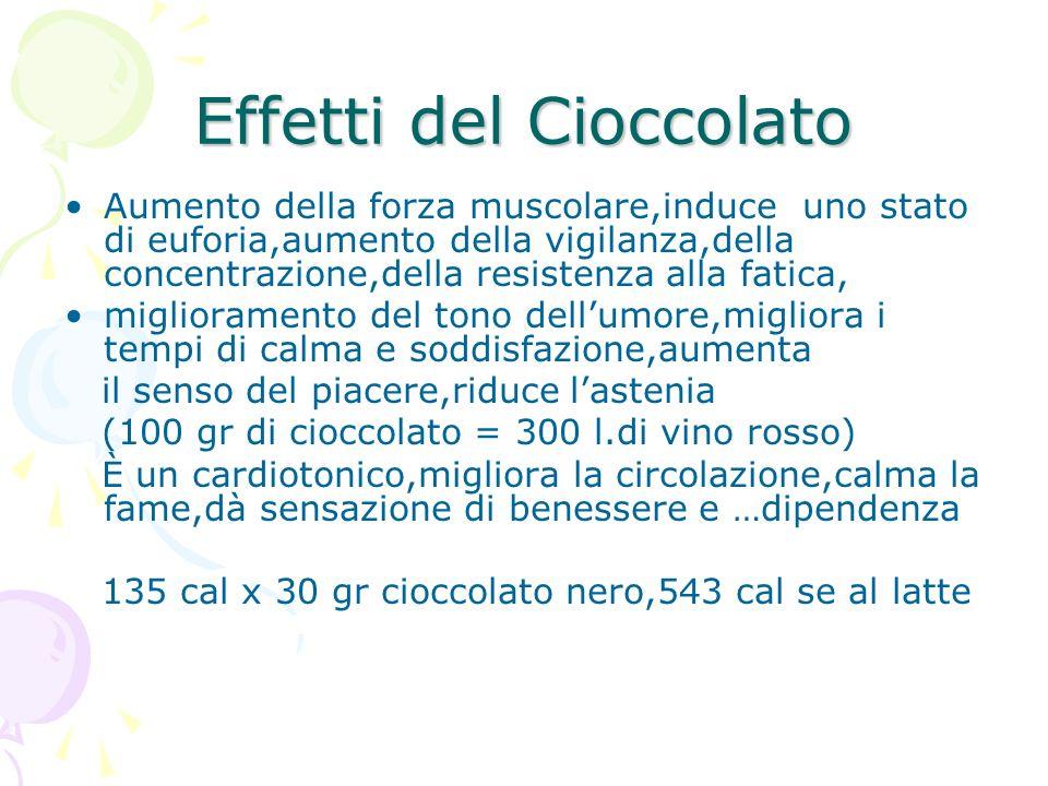 Effetti del Cioccolato Aumento della forza muscolare,induce uno stato di euforia,aumento della vigilanza,della concentrazione,della resistenza alla fa