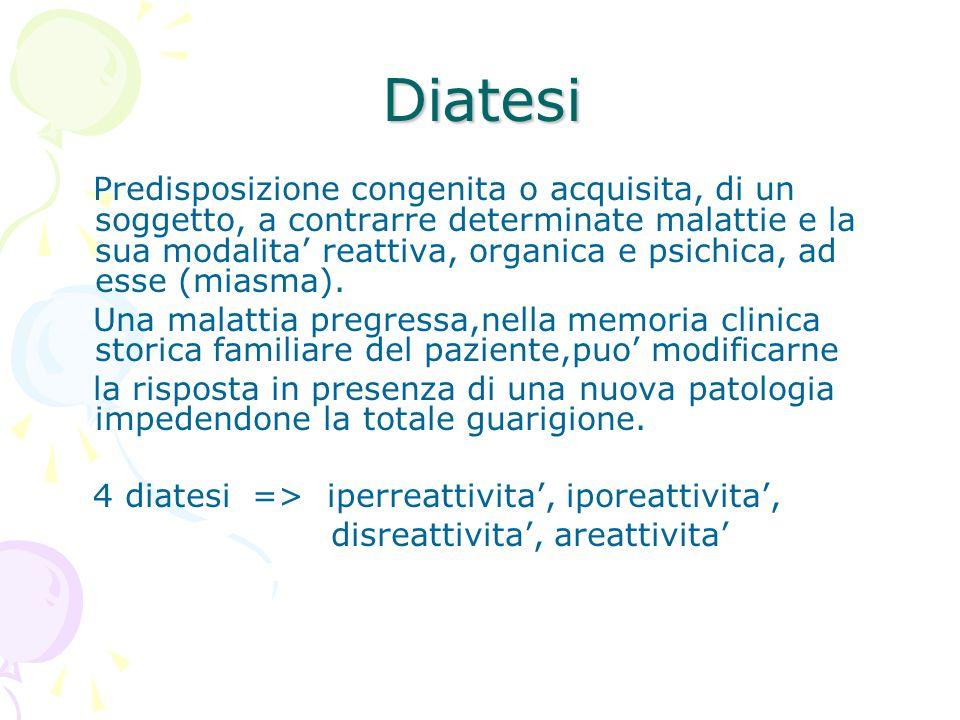 Diatesi Predisposizione congenita o acquisita, di un soggetto, a contrarre determinate malattie e la sua modalita reattiva, organica e psichica, ad es