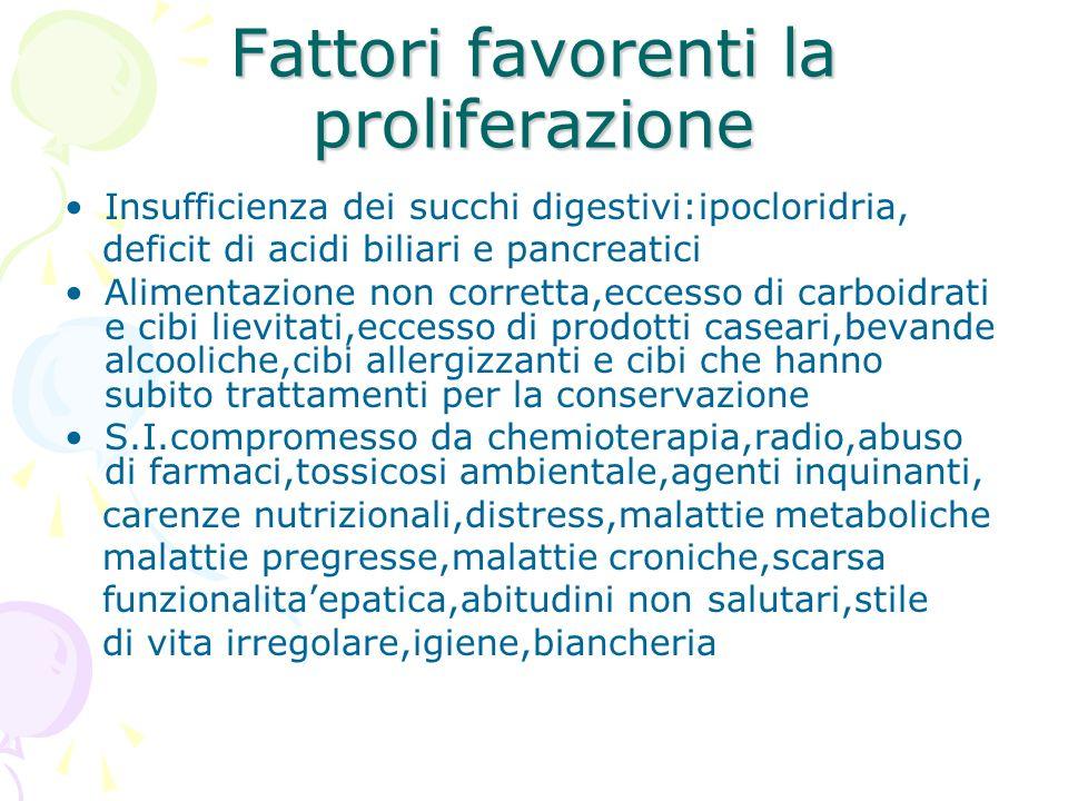 Fattori favorenti la proliferazione Insufficienza dei succhi digestivi:ipocloridria, deficit di acidi biliari e pancreatici Alimentazione non corretta